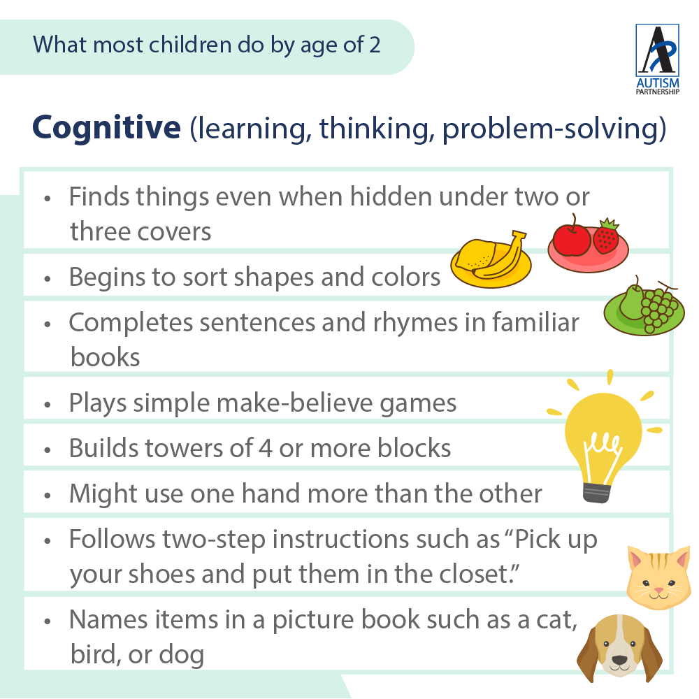 Cognitive (learning, thinking, problem-solving)