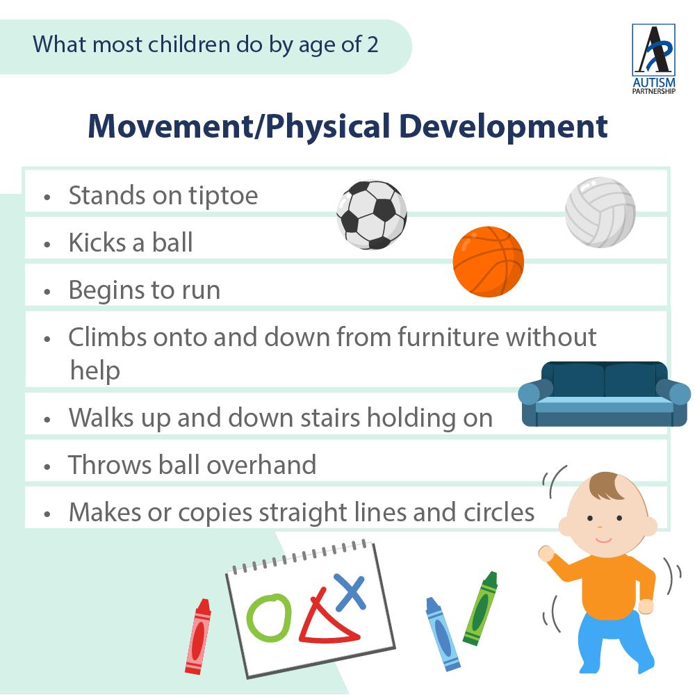 Movement/Physical Development