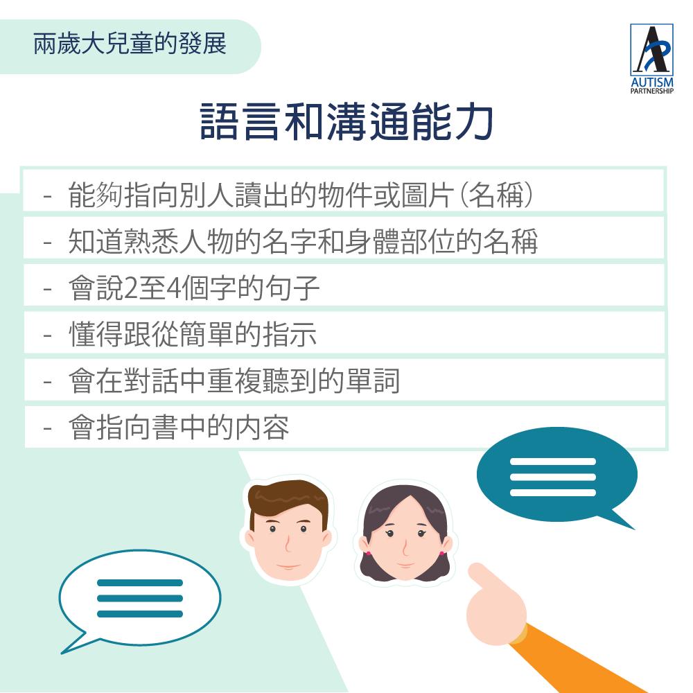 語言和溝通能力