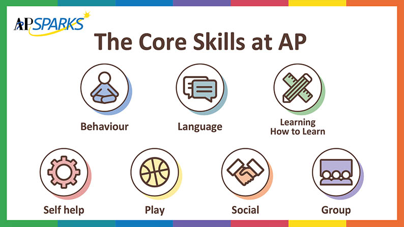 apsparks-7-main-core-skills-at-autims-partnership
