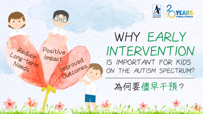 banner_why-early-intervention2-03