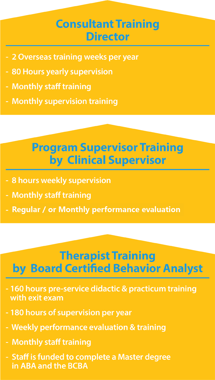 multi-tier-supervision-system-english_v2-01